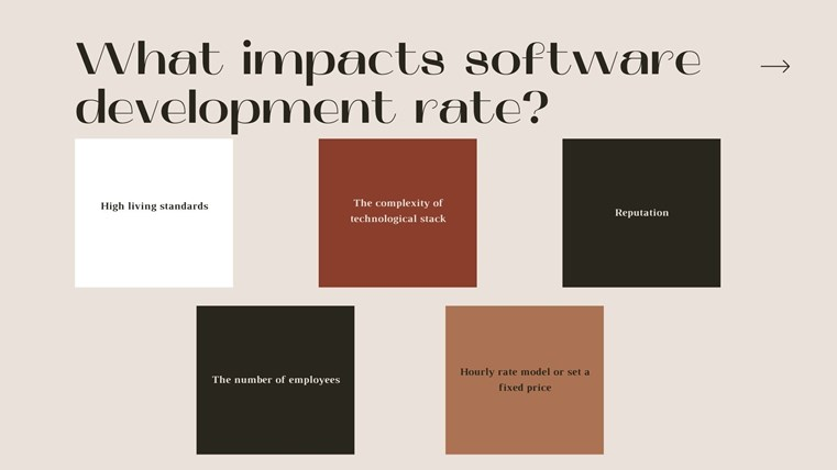 Factors impact the software development rate